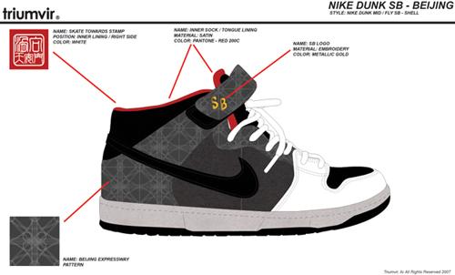 2ea678b4253 50%OFF Nike SB x Triumvir x Fly Dunk Mid Beijing - ramseyequipment.com