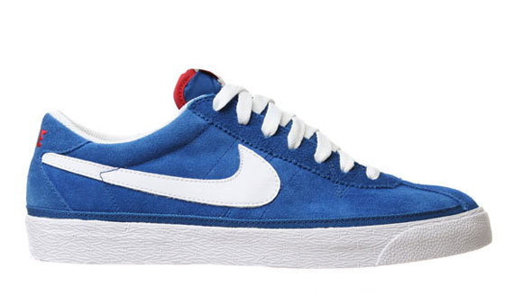 Nike Zoom Bruin SB Military Blue White Available chic