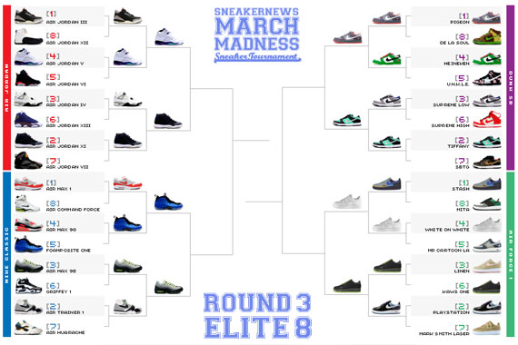 The field in the SN March Madness Sneaker Tournament ... dd26c4d9d7