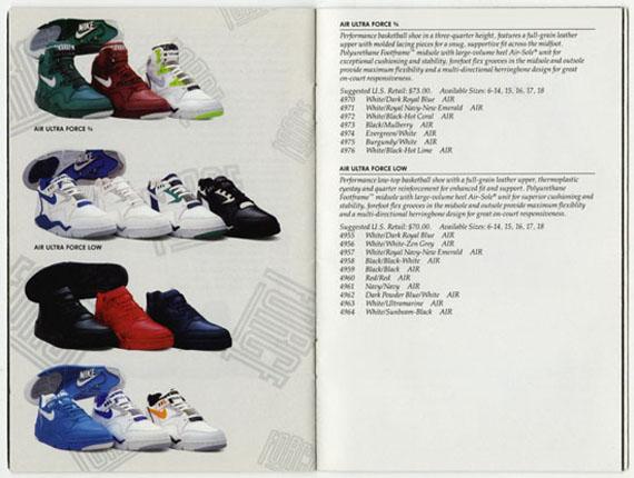 Catalog Nike Nike 1991 Basketball 1991 Nike Catalog Basketball Basketball JTFKc1l