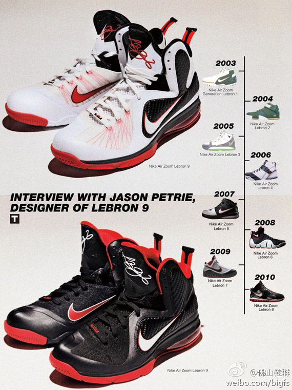 huge selection of 1a37f d93a7 Nike LeBron 9 Scarface - Miami Heat Home - SneakerNews.com