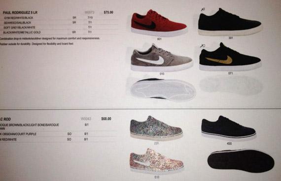 Nike Sb Check Solarsoft Premium Men S Skate Shoes Review