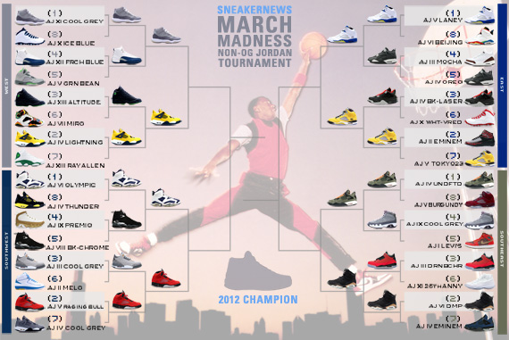 While Round 1 of the Sneaker News March Madness Non-OG Air Jordan Tournament  ... 0facf55095