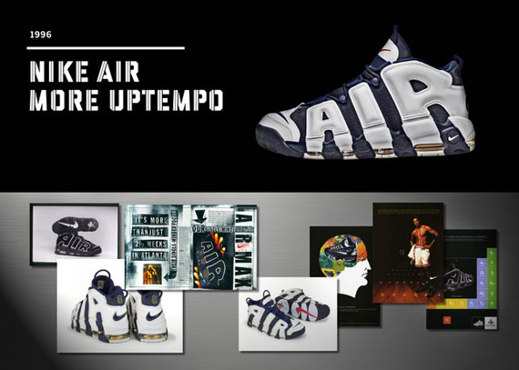 947c89221856 20 Years Of Nike Basketball Design  Air More Uptempo (1996 ...