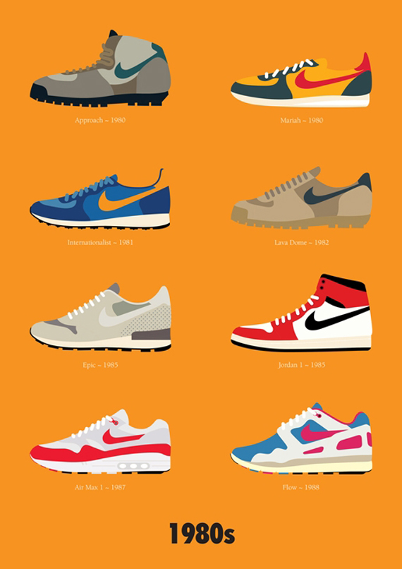 on sale d3fdc 18852 The Best Nike Sneakers By Decade by Stephen Cheetham - Sneak