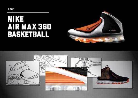 20 Years Of Nike Basketball Design: Air Max 360 Basketball (2006)