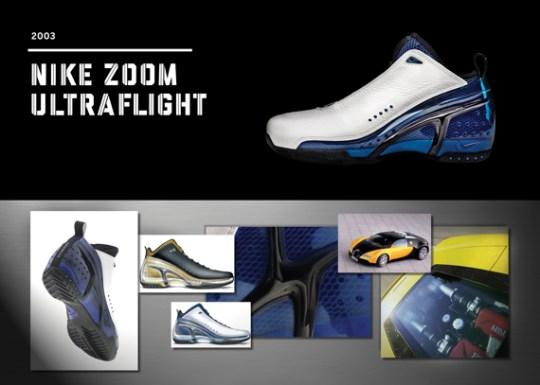 20 Years Of Nike Basketball Design: Zoom Ultraflight (2003)