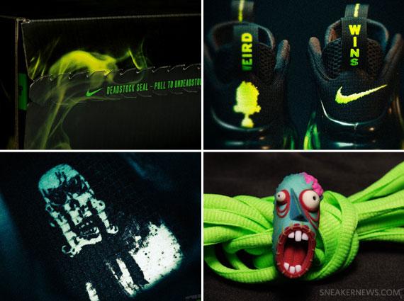 NikeMen s Foamposite One Snakeskin Sail Black ...