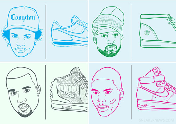 Classic Rapper/Shoe Combos Ranked amp Illustrated