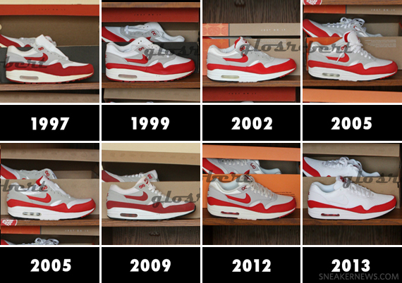 """newest 6df22 2dc9a Nike Air Max 1 """"OG Red"""" – 8 Generations of Retros"""