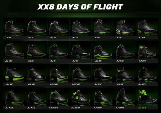 "Air Jordan ""XX8 Days Of Flight"" Collection"