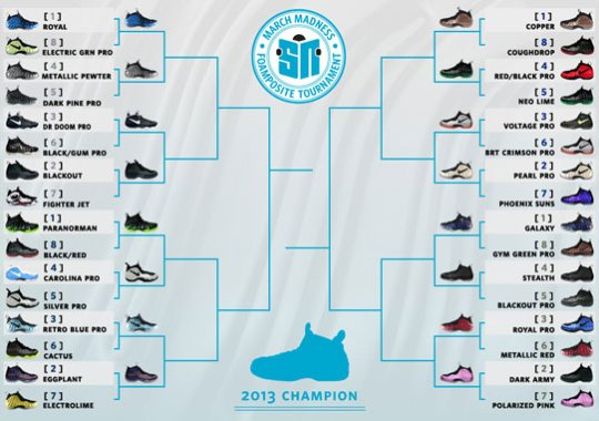 Sneaker News March Madness Foamposite Tournament – Sweet 16 Voting
