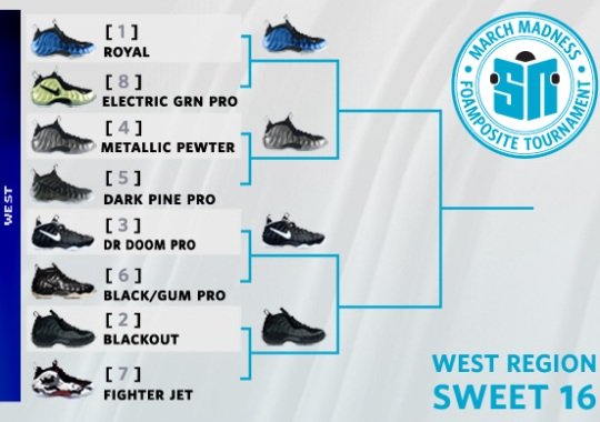 Sneaker News March Madness Foamposite Tournament – Sweet 16 Voting | West