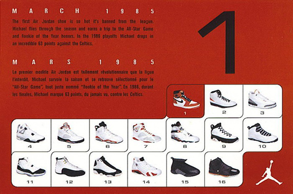 a303d16de57e2 A second version picturing the memorable playground photo was used in Retro  releases between 2001 and 2004 as well as 2007. Air Jordan ...