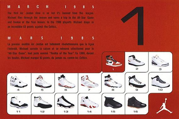 Air Jordan Shoe Box History