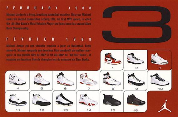 all air jordan retro shoes