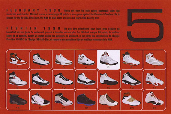 Liste Des Retros Air Jordan