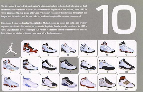 History of Air Jordan Retro Cards