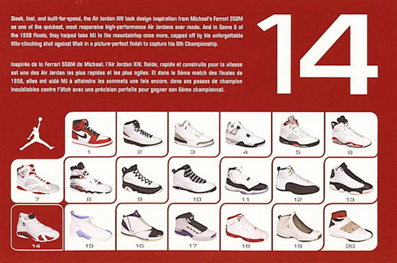 retro air jordan list