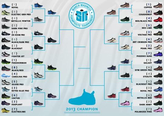 Sneaker News March Madness Foamposite Tournament – Elite 8 Announced