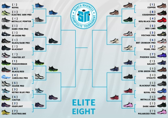 Sneaker News March Madness Foamposite Tournament – Elite 8 Voting