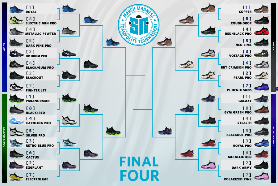 Sneaker News March Madness Foamposite Tournament – Final Four Voting