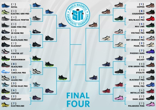 Sneaker News March Madness Foamposite Tournament – Final Four Announced