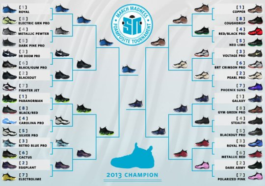 Sneaker News March Madness Foamposite Tournament Champion