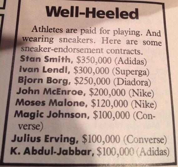 pro athletes over paid Pro sports teams are limited by salary caps and luxury taxes,  in order to  determine the most overpaid professional athletes, 24/7 wall st.