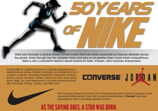 50 Years of Nike Infographic