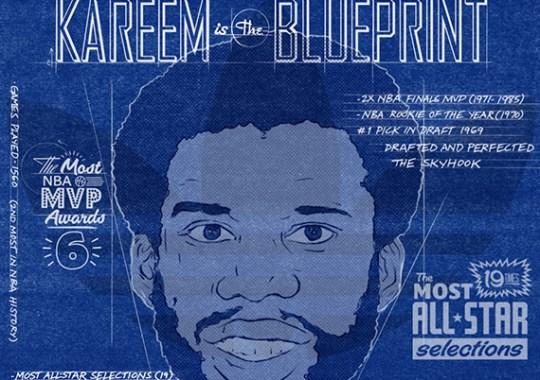 adidas Kareem Abdul-Jabbar Set For A Return