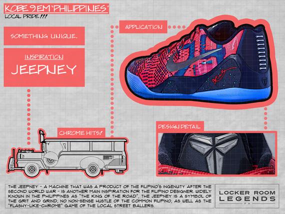 A Breakdown Of The Nike Kobe 9 EM quot Philippinesquot Design Inspiration