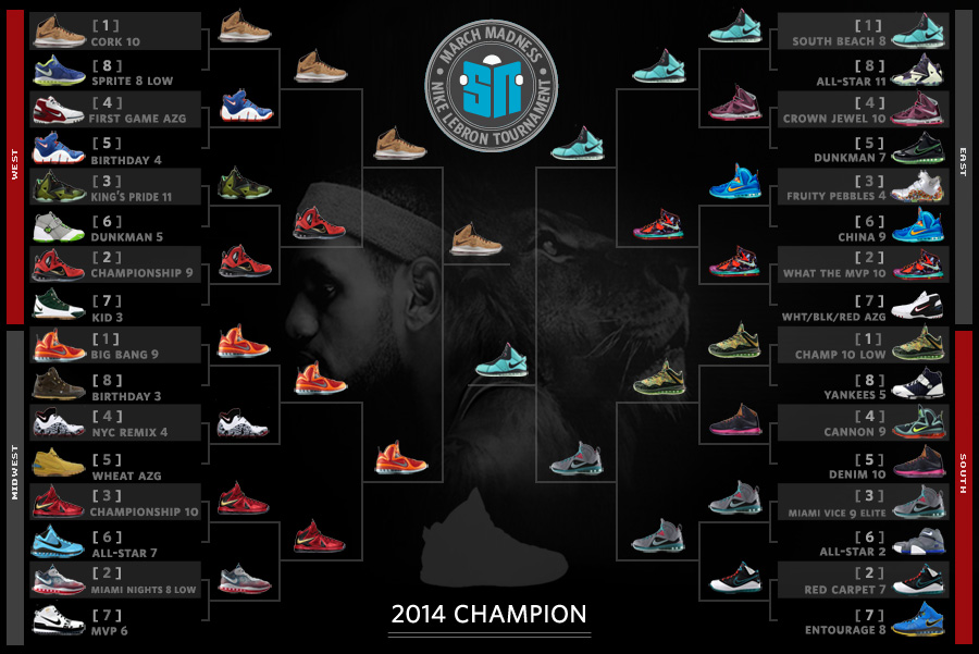 d4eed016d03b Sneaker News March Madness Nike LeBron Tournament – Champion Unveiled