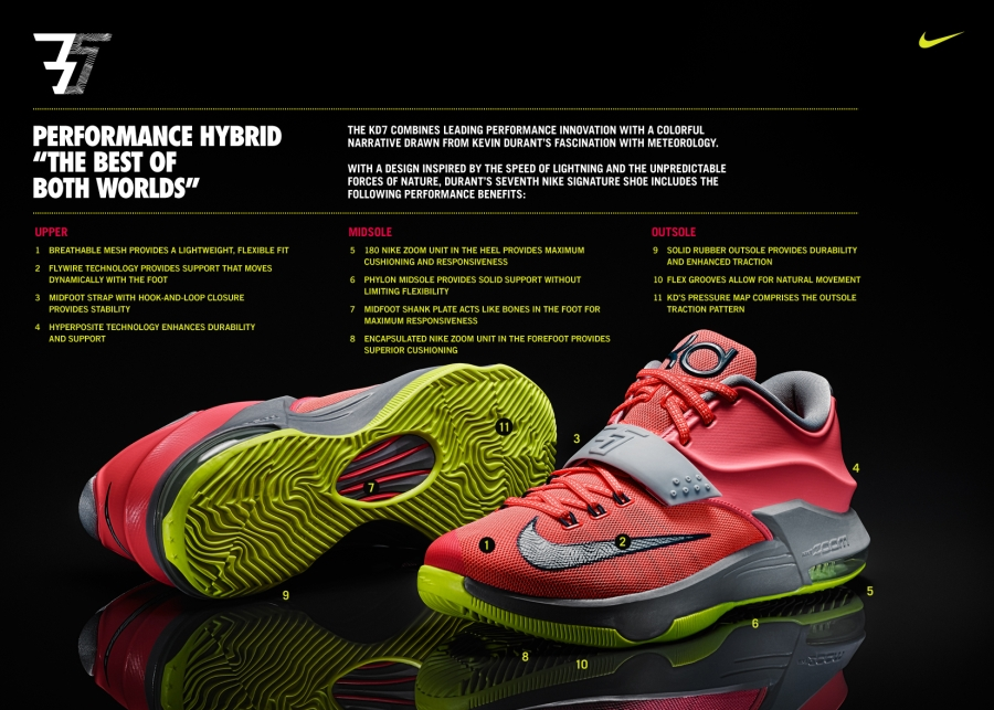 100% authentic f3347 f70d6 Nike KD 7 - Officially Unveiled - SneakerNews.com