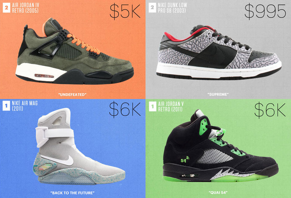 125aeb501 Flight Club Reveals Their Biggest Sneaker Sales Of The Last Decade ...