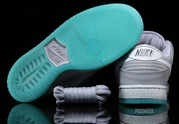 Where To Buy Nike SB Dunk