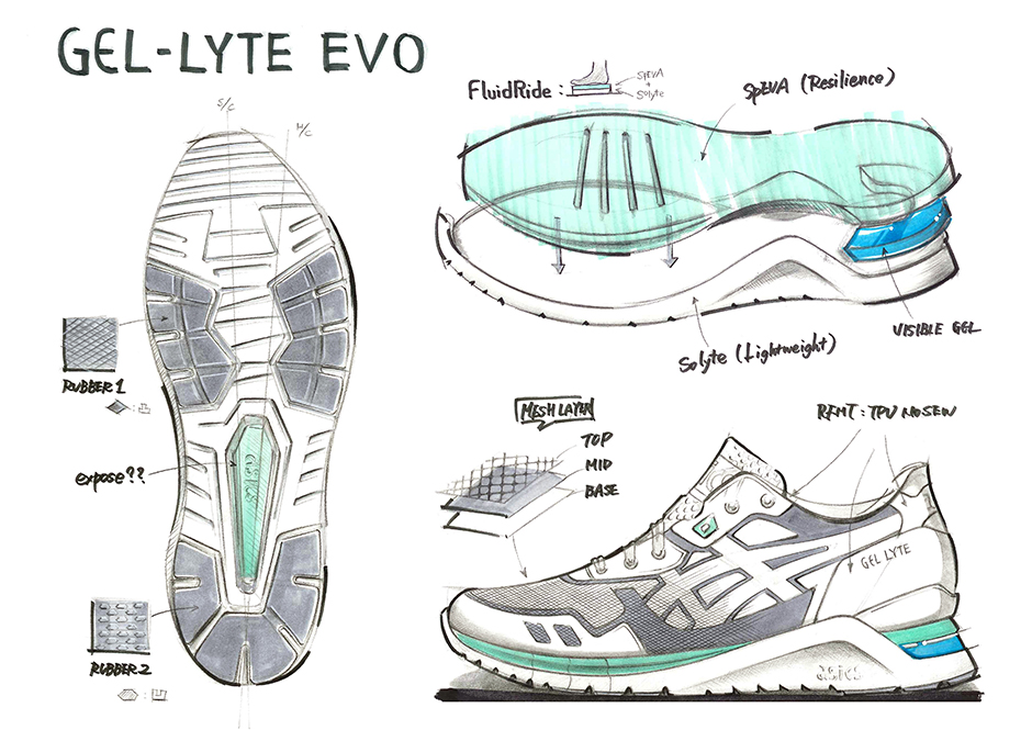 the process of evolution sketches from the asics tiger