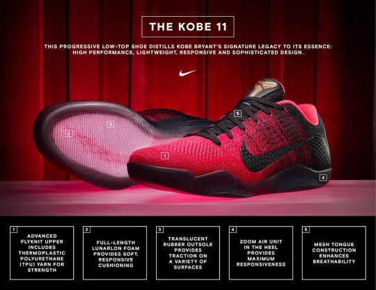 Flyknit Continues Its Evolution With The New Nike Kobe 11