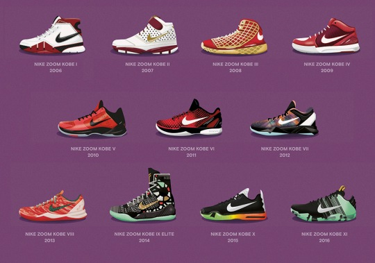 Take A Look At Every Sneaker Nike Made For Kobe Bryant's All-Star Games