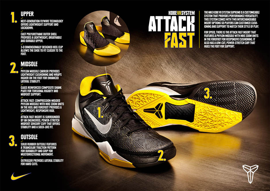 c7e07f7c4579 Kobe Bryant s 20 Year Sneaker Legacy - Part 4  The Rise of the Low ...