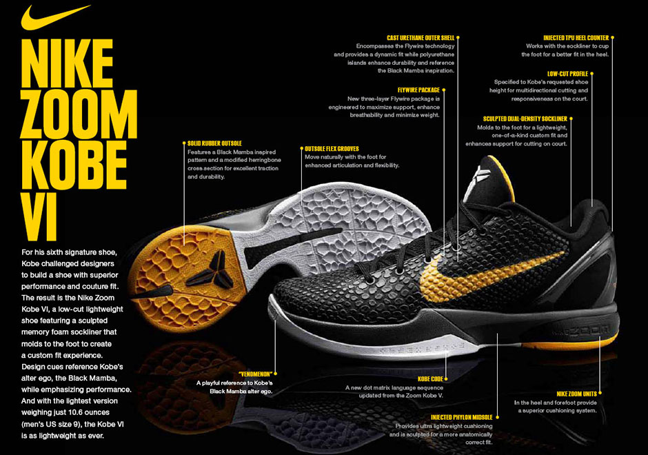 nike-zoom-kobe-vi-tech-sheet