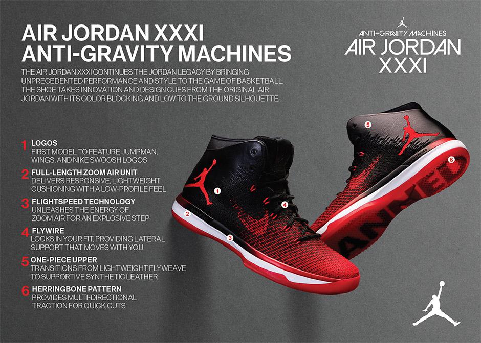 Air Jordan 31 Scarpe Vietati kuhGo