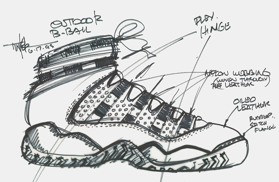 sports shoes 944c0 aa668 In 1995 Nike would give specific branding to the outdoor line NDESTRUKT.  The NDESTRUKT line was championed by the basketball models, but the rugged  and ...