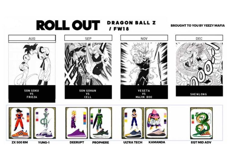 The Complete adidas Dragon Ball Collection Has Been Revealed