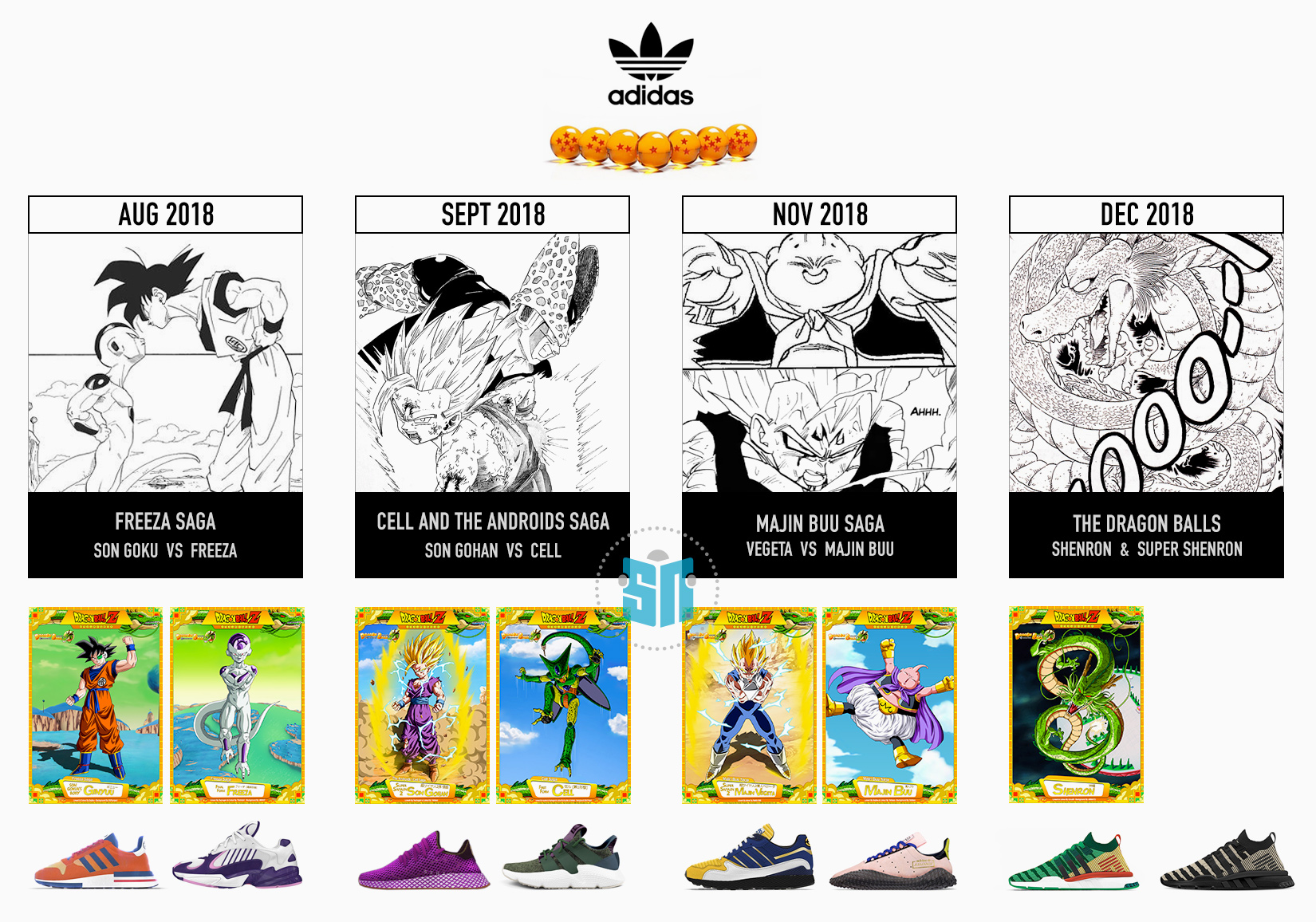 The Complete adidas x Dragon Ball Z Collection