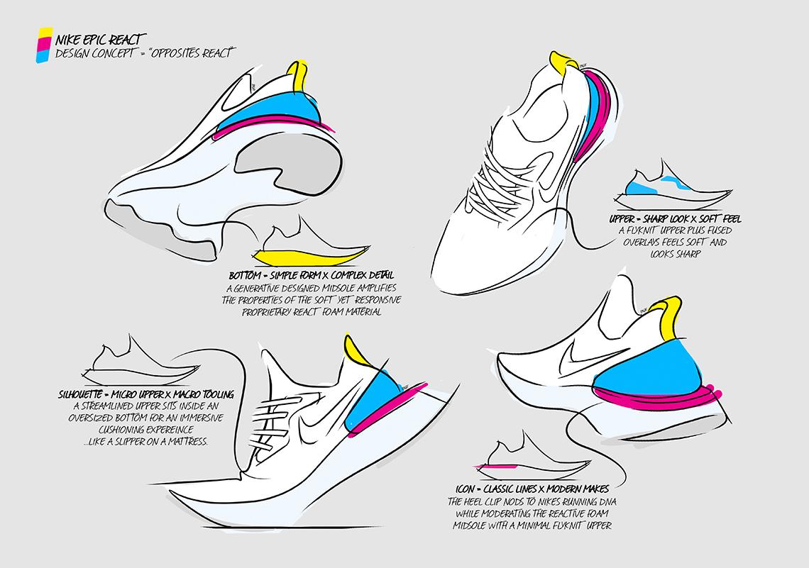 Nike Épica Reaccionar Precio Filipinas Bebé NQOR6a