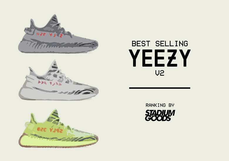 pretty nice 9f288 42642 Best Selling adidas Yeezy Boost 350 v2 Rank  SneakerNews.com