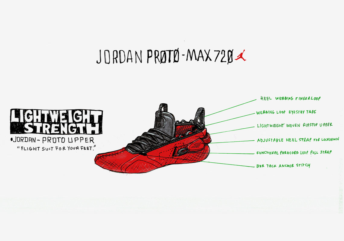 differently 3b9c1 27df1 Jordan Reveals The Design Breakdown Of The Proto Max 720