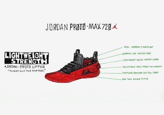 differently e87c9 495fb Jordan Reveals The Design Breakdown Of The Proto Max 720