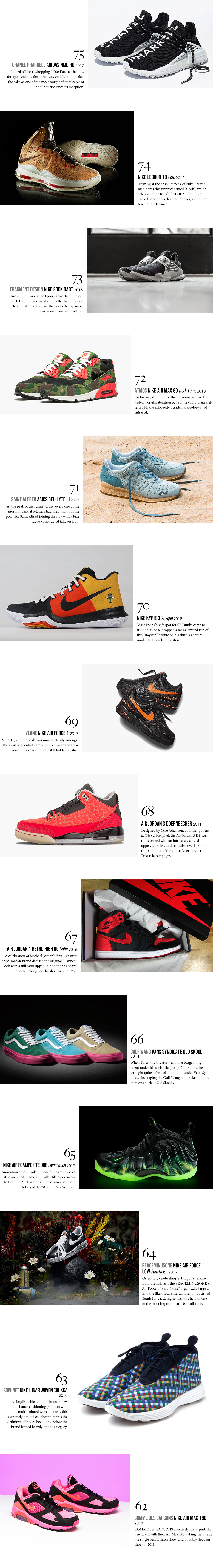 Sneaker News 100 Best Sneakers Of The Decade